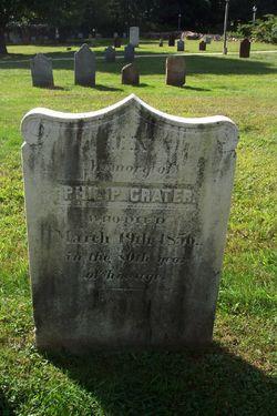 Philip Crater