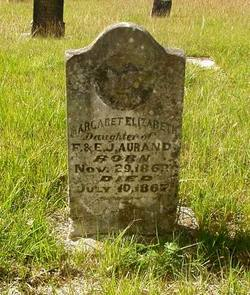Margaret Elizabeth Aurand