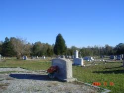 Highland Home Baptist Church Cemetery
