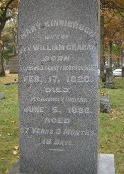 "Mary ""Nancy"" <I>Kinnibrugh</I> Graham"
