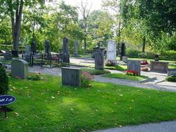 Almby kyrkogrd in rebro, rebro ln - Find A Grave Cemetery