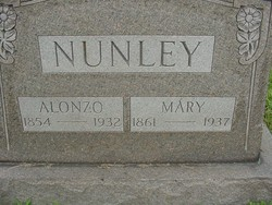 Alonzo Nunley