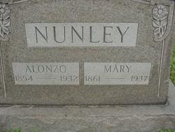 Mary Ellen <I>Dixon</I> Nunley