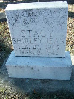 Shirley Jean Stacy