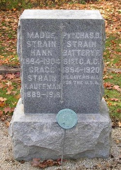 Pvt Charles Strain