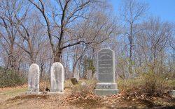 Coram Cemetery