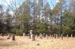 Basin Hill Cemetery