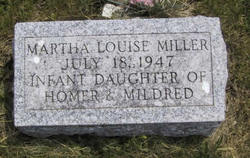 Martha Louise Miller