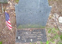 Pvt George Wyatt