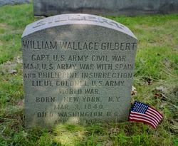 William Wallace Gilbert