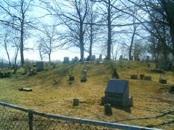 Nims Cemetery