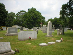 Saint Alphonsus Roman Catholic Cemetery