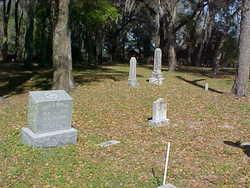 Slone Ridge Cemetery