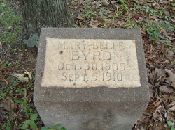 Mary-Belle Byrd