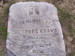 Theodore Grawe