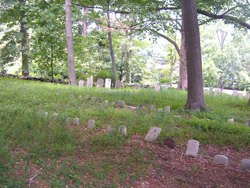 Parade Hill Cemetery