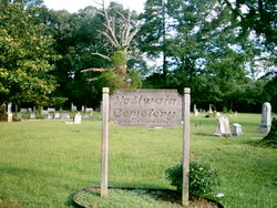 McElwain Baptist Cemetery