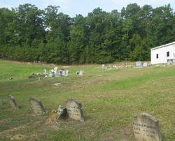 Miller Springs Cemetery