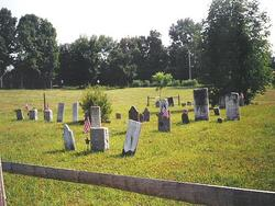 Potter Road Cemetery