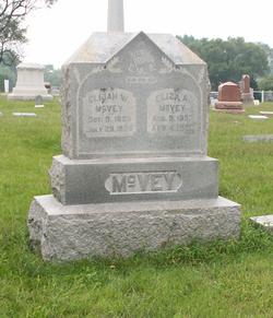 Eliza Jane <I>Askren</I> McVey