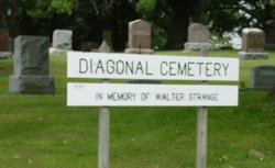 Diagonal Cemetery