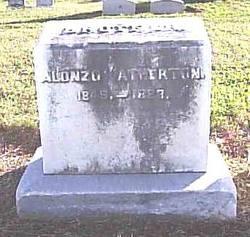 Alonzo Atherton