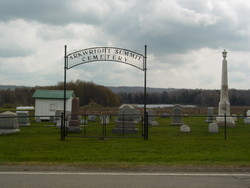 Arkwright Summit Cemetery