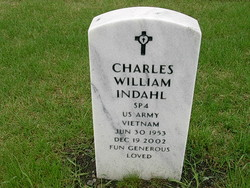 Charles William Indahl