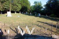 Willmore Cemetery