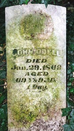 John R. Odell