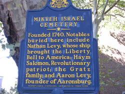 Mikveh Israel Cemetery