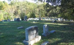 Rockgate Cemetery