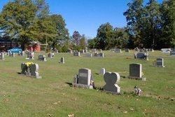 Chestnut Ridge Baptist Church Cemetery