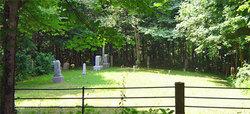 Kester Cemetery