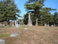 East Thompson Cemetery
