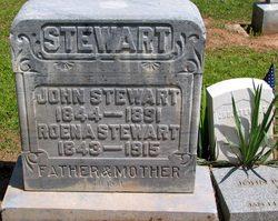 John Polk Stewart