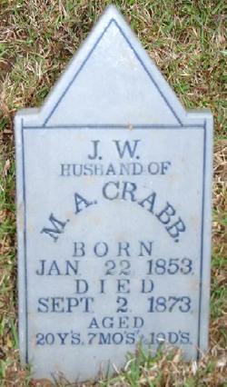 J W Crabb