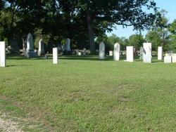 North Sherwood Cemetery