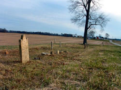 Worrell Cemetery