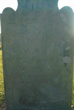 Maria Eva <I>Lorentz</I> Keffer