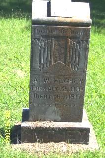 Alfred (Dick) Wilson Hughey