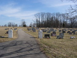Wolf Creek Church Cemetery
