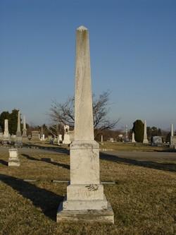 "Col Samuel Washington ""S.W."" Hyatt"