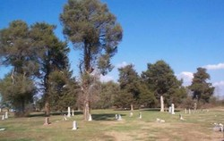 Sharum Cemetery
