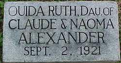 Ouida Ruth Alexander