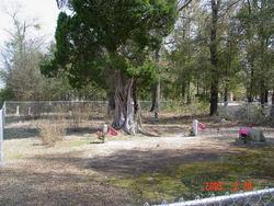 Jackson-Martin Cemetery
