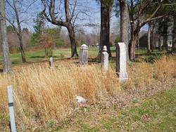Spriggs Cemetery