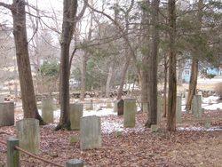 Leeds Graveyard