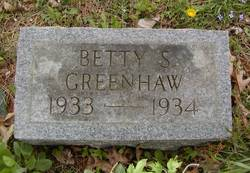 Betty S. Greenhaw