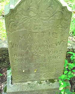 Mattie Anita Mathews